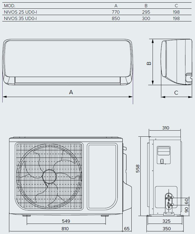 Perfect Climatizzatore Mono Split Inverter Nivos 25 Mud0 Ariston Dimensioni Split